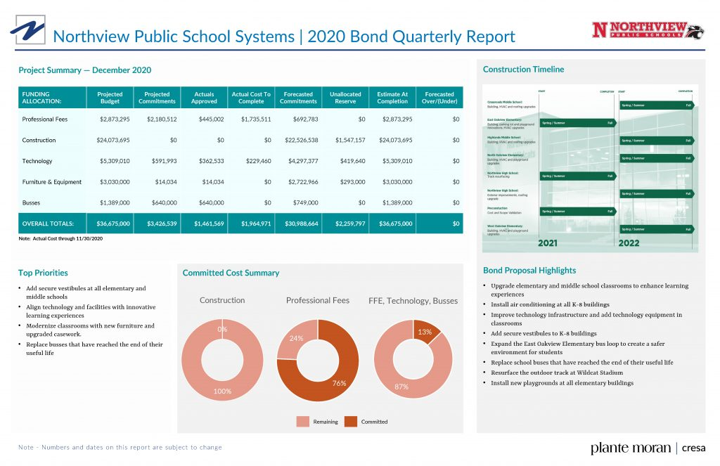 Northview 2020 Bond - 4th Quarter_Page_1